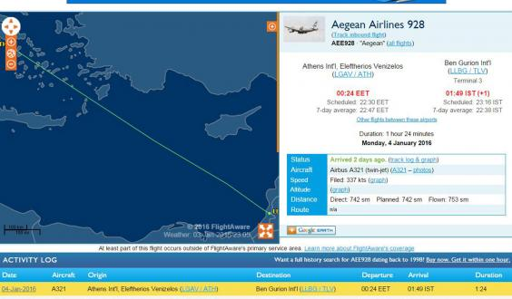 Satellite tracking by the Flight Aware website showed the plane was delayed by almost two hours in Athens.