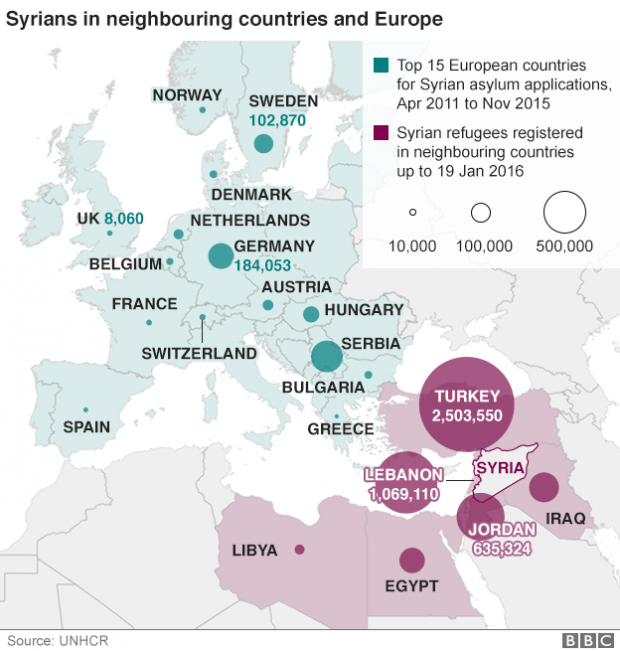 _88062509_syrian_refugees_all_02022016